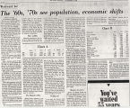 Westward Ho! The 60's, 70's See Population, Economic Shifts